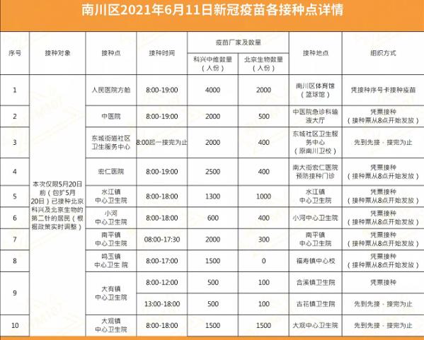 QQ截图20210611092011.png